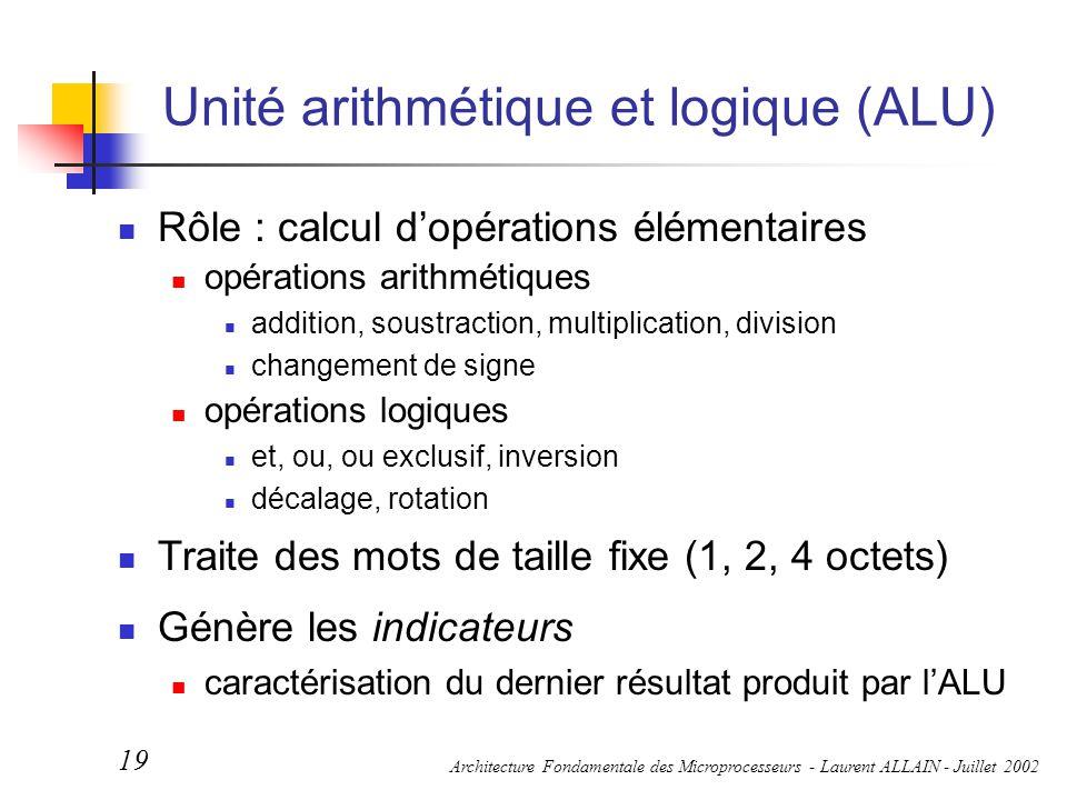 Architecture Fondamentale des Microprocesseurs - Laurent ALLAIN - Juillet 2002 19 Unité arithmétique et logique (ALU) Rôle : calcul d'opérations éléme