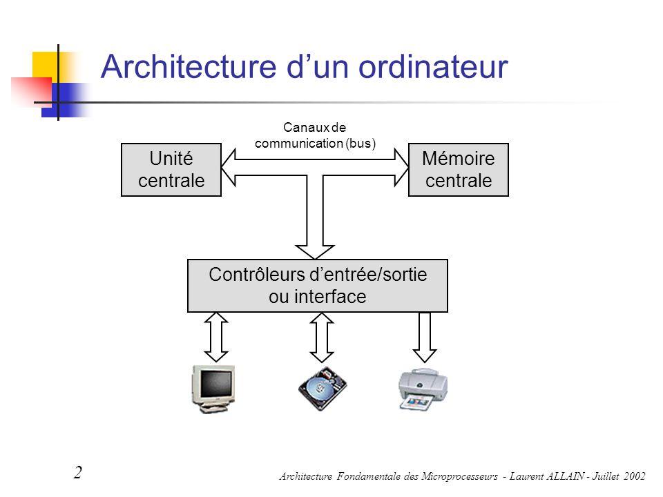 Architecture Fondamentale des Microprocesseurs - Laurent ALLAIN - Juillet 2002 23 Modes d'adressage des opérandes Permettent de localiser précisément les opérandes d'une instruction immédiat (constante) registre (donnée « anonyme ») direct (donnée « variable ») en mémoire centrale indirect (pointeur sur...) en mémoire centrale via un registre autres suivant la puissance du CPU : indirect avec déplacement (8086, 68000) pré/post indexé (68000) facteur d'échelle (80386)