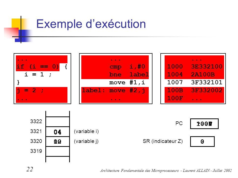 Architecture Fondamentale des Microprocesseurs - Laurent ALLAIN - Juillet 2002 22 3322 3321 3320 3319 (variable i) (variable j) Exemple d'exécution SR