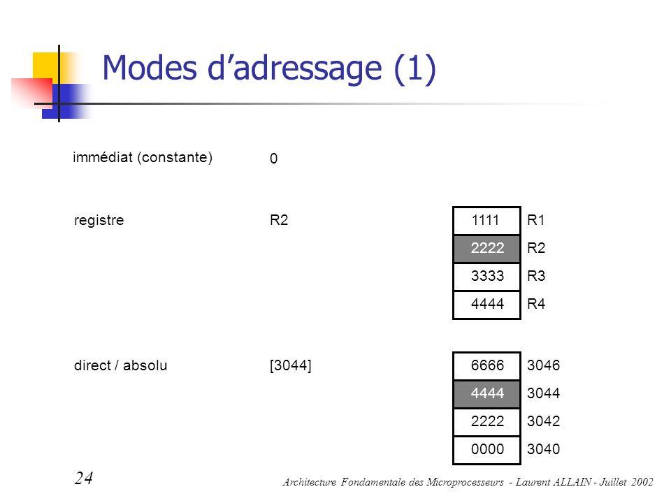 Architecture Fondamentale des Microprocesseurs - Laurent ALLAIN - Juillet 2002 24 Modes d'adressage (1) 3E 33 immédiat (constante) 0 registreR2 direct