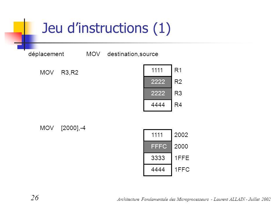 Architecture Fondamentale des Microprocesseurs - Laurent ALLAIN - Juillet 2002 26 Jeu d'instructions (1) déplacementMOV destination,source MOV R3,R2 M