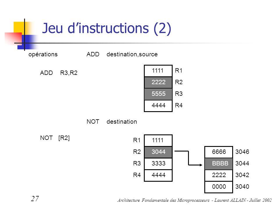 Architecture Fondamentale des Microprocesseurs - Laurent ALLAIN - Juillet 2002 27 Jeu d'instructions (2) opérations ADD R3,R2 NOT [R2] R1 R3 R2 R44444