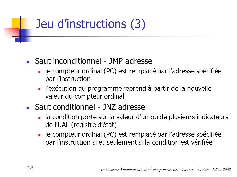 Architecture Fondamentale des Microprocesseurs - Laurent ALLAIN - Juillet 2002 28 Jeu d'instructions (3) Saut inconditionnel - JMP adresse le compteur