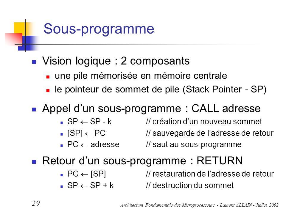 Architecture Fondamentale des Microprocesseurs - Laurent ALLAIN - Juillet 2002 29 Sous-programme Vision logique : 2 composants une pile mémorisée en m