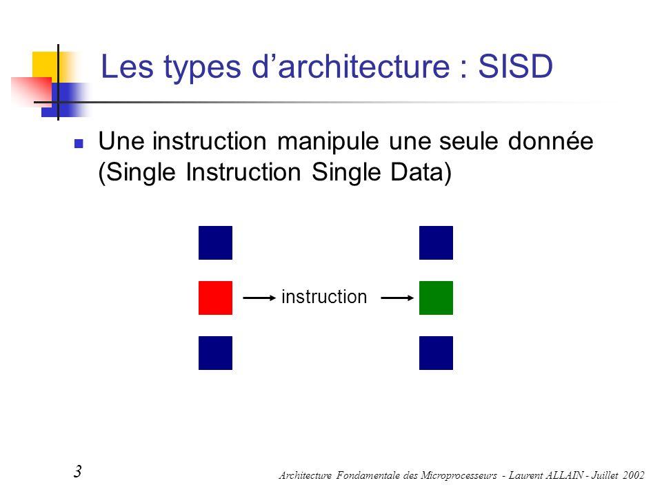 Architecture Fondamentale des Microprocesseurs - Laurent ALLAIN - Juillet 2002 4 Une instruction manipule un ensemble de données (Single Instruction Multiple Data) : machine tableau Les types d'architecture : SIMD instruction