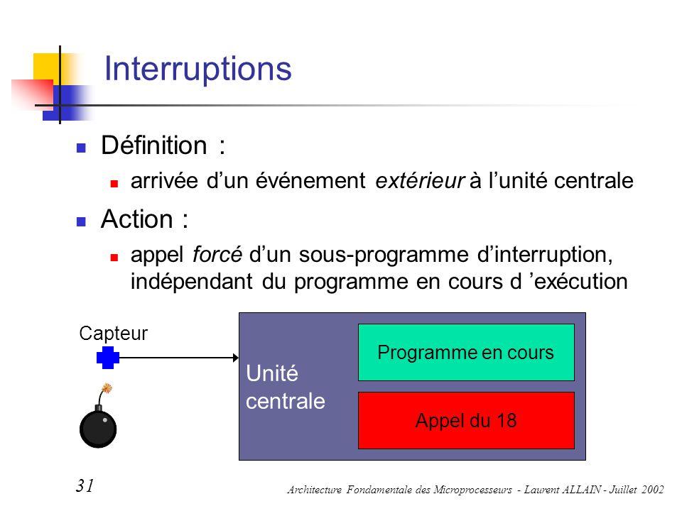 Architecture Fondamentale des Microprocesseurs - Laurent ALLAIN - Juillet 2002 31 Interruptions Définition : arrivée d'un événement extérieur à l'unit