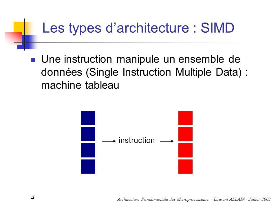 Architecture Fondamentale des Microprocesseurs - Laurent ALLAIN - Juillet 2002 4 Une instruction manipule un ensemble de données (Single Instruction M