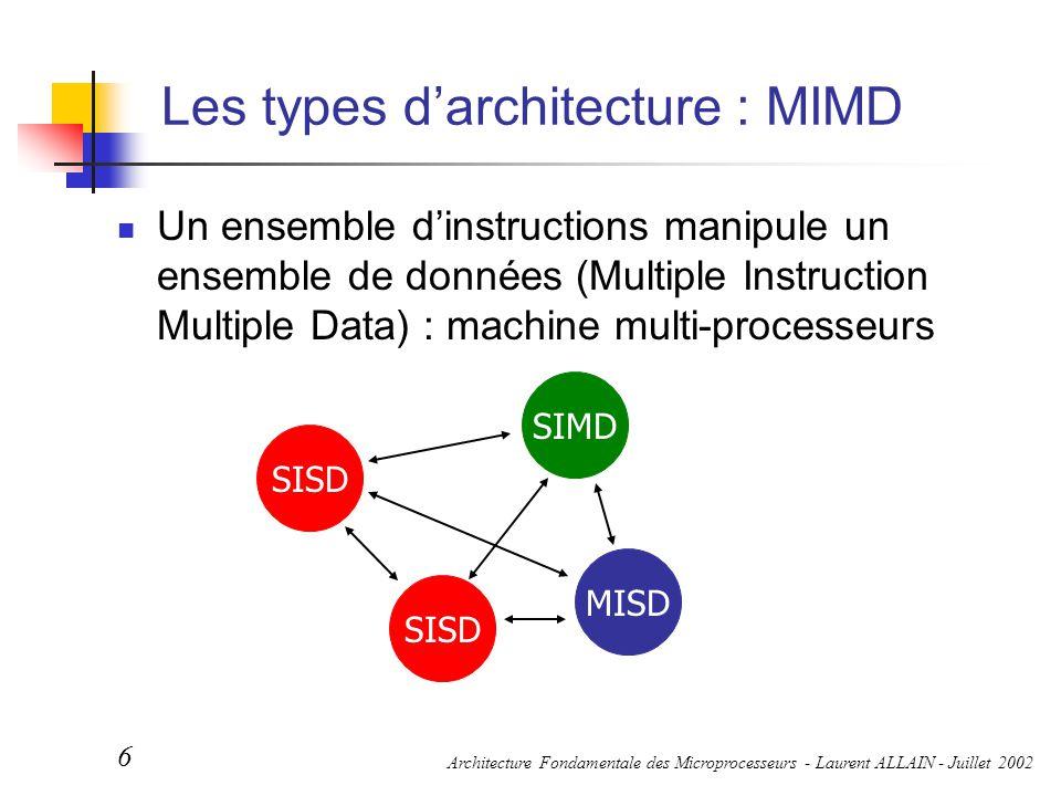 Architecture Fondamentale des Microprocesseurs - Laurent ALLAIN - Juillet 2002 6 Les types d'architecture : MIMD Un ensemble d'instructions manipule u