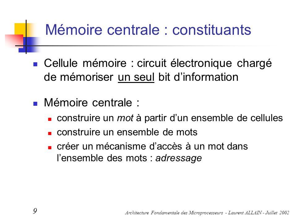 Architecture Fondamentale des Microprocesseurs - Laurent ALLAIN - Juillet 2002 10 Mémoire centrale : vision logique Vision logique : tableau de mots plus ou moins grand mécanisme d'adressage : chaque mot est repéré par son emplacement (adresse) dans le tableau (indice) Flottant IEEE sur 32 bits (valeur -1,2345.10 -4 ) 92 77 B9 0E Entier signé sur 16 bits (valeur -2) FE FF 2006 2004 2005 2003 2002 2001 2000