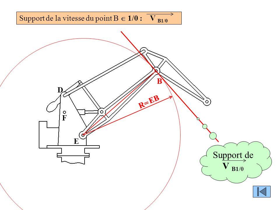 D F E B R= EB Support de la vitesse du point B  1/0 : V B1/0 Support de V B1/0
