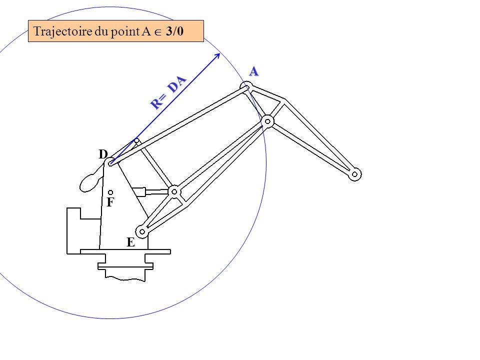 D F E A R= DA Trajectoire du point A  3/0 AA