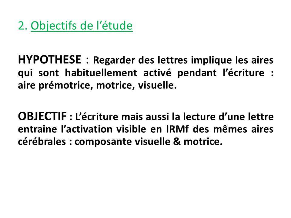2. Objectifs de l'étude HYPOTHESE : Regarder des lettres implique les aires qui sont habituellement activé pendant l'écriture : aire prémotrice, motri