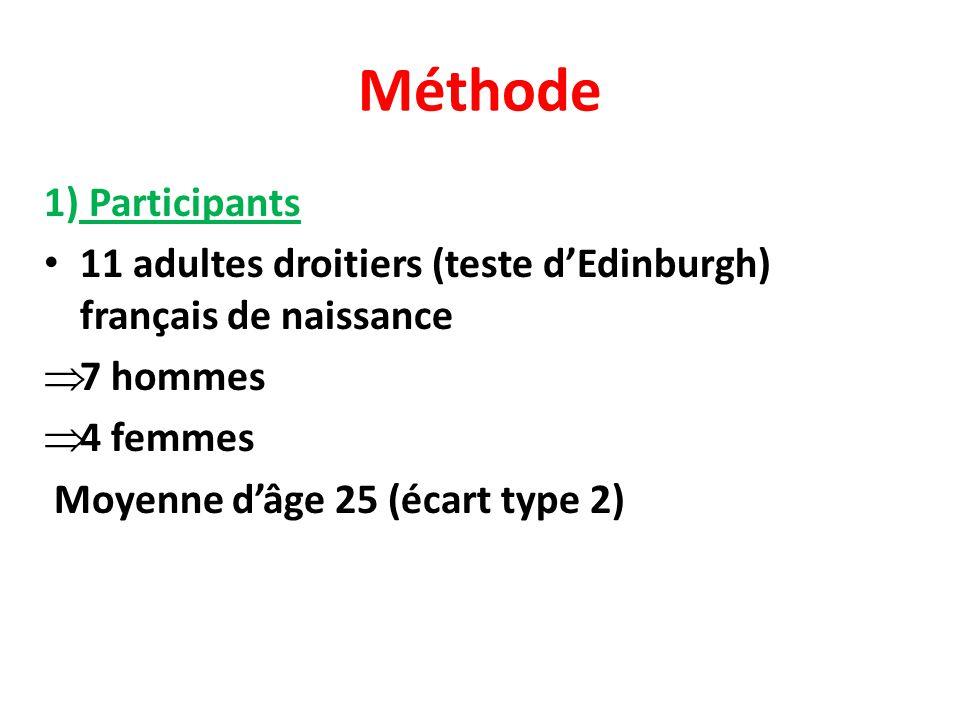 1) Participants 11 adultes droitiers (teste d'Edinburgh) français de naissance  7 hommes  4 femmes Moyenne d'âge 25 (écart type 2) Méthode