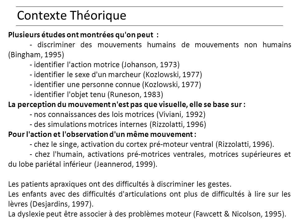 Contexte Théorique Plusieurs études ont montrées qu'on peut : - discriminer des mouvements humains de mouvements non humains (Bingham, 1995) - identif