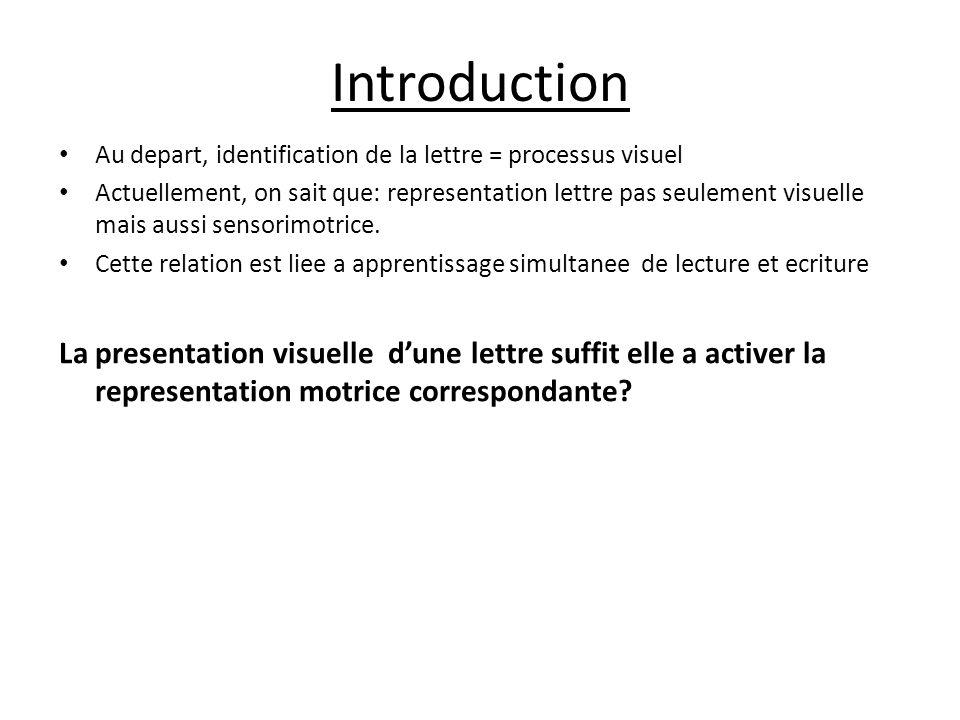Introduction Au depart, identification de la lettre = processus visuel Actuellement, on sait que: representation lettre pas seulement visuelle mais au
