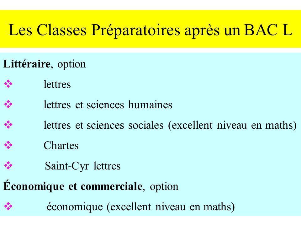 Les Classes Préparatoires après un BAC L Littéraire, option  lettres  lettres et sciences humaines  lettres et sciences sociales (excellent niveau