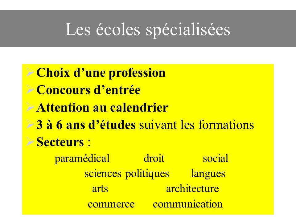 Les écoles spécialisées  Choix d'une profession  Concours d'entrée  Attention au calendrier  3 à 6 ans d'études suivant les formations  Secteurs