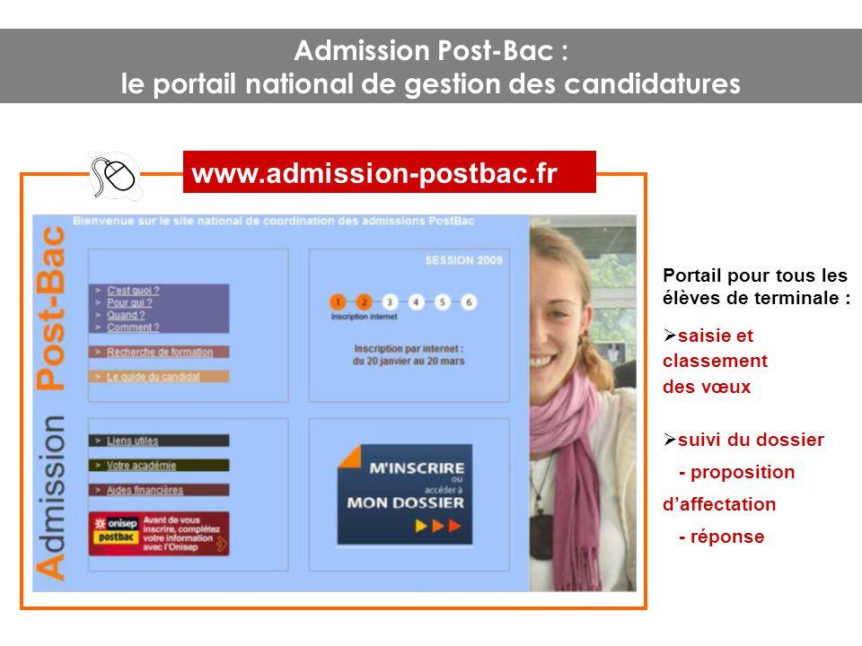 Admission Post-Bac : le portail national de gestion des candidatures Portail pour tous les élèves de terminale :  saisie et classement des vœux  sui