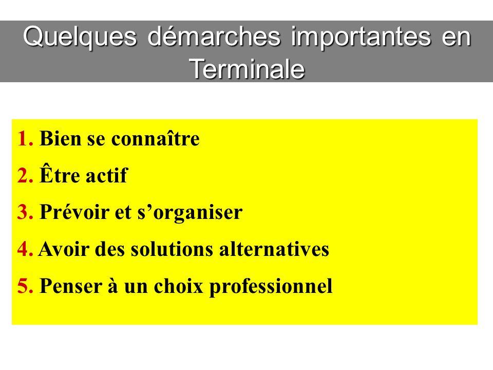 Quelques démarches importantes en Terminale 1. Bien se connaître 2. Être actif 3. Prévoir et s'organiser 4. Avoir des solutions alternatives 5. Penser
