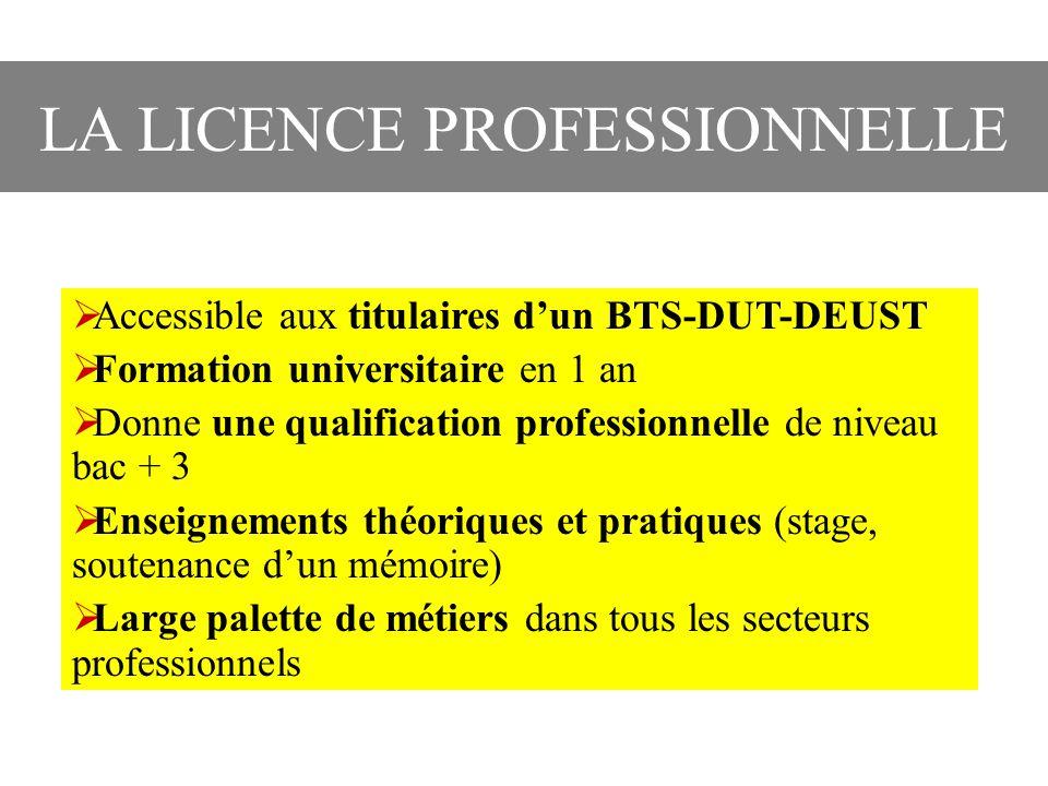 LA LICENCE PROFESSIONNELLE  Accessible aux titulaires d'un BTS-DUT-DEUST  Formation universitaire en 1 an  Donne une qualification professionnelle
