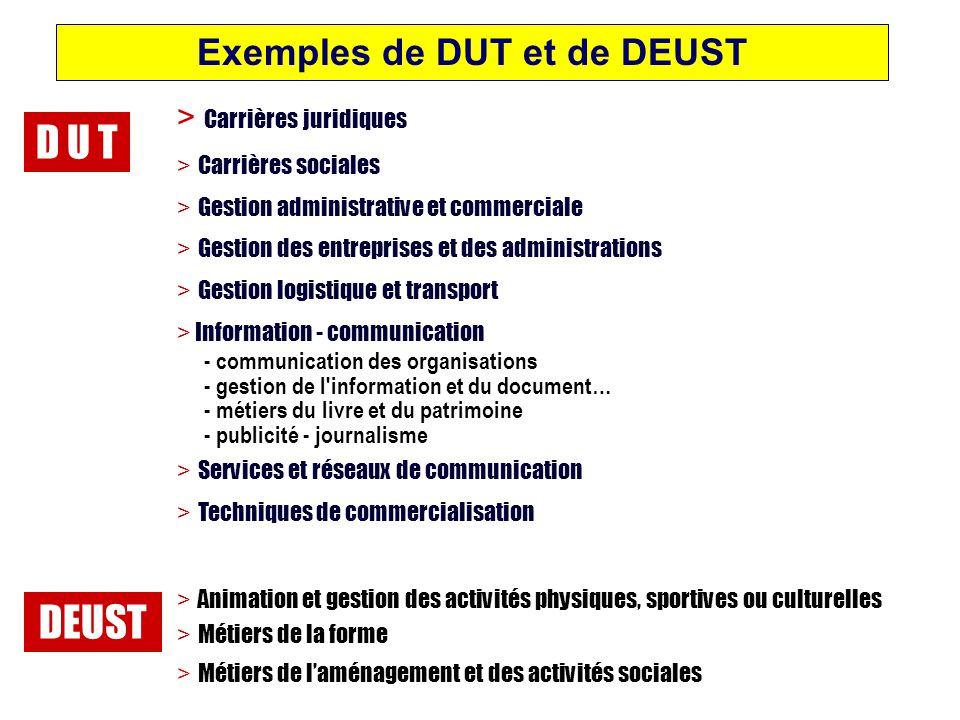 D U T DEUST Exemples de DUT et de DEUST > Animation et gestion des activités physiques, sportives ou culturelles > Métiers de la forme > Métiers de l'
