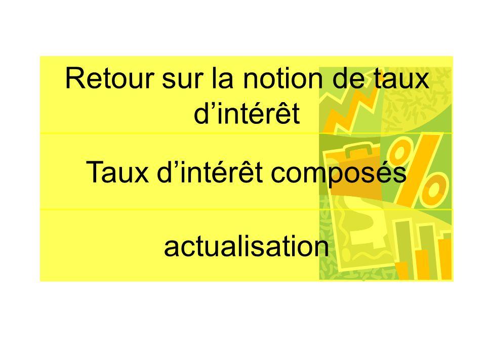 1. Taux d'intérêt réel / nominal