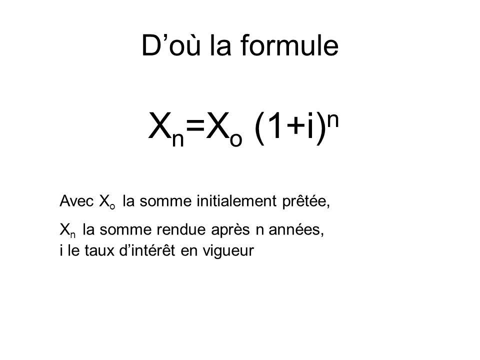 D'où la formule X n =X o (1+i) n Avec X o la somme initialement prêtée, X n la somme rendue après n années, i le taux d'intérêt en vigueur