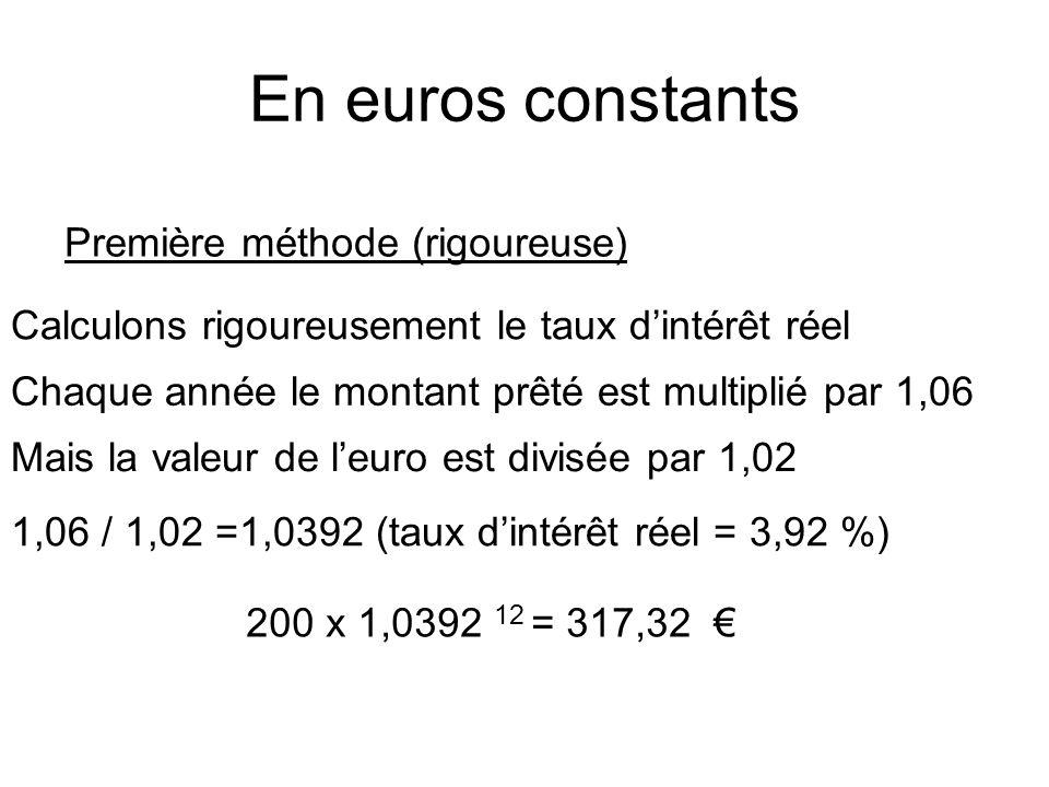 En euros constants Première méthode (rigoureuse) Calculons rigoureusement le taux d'intérêt réel Chaque année le montant prêté est multiplié par 1,06 Mais la valeur de l'euro est divisée par 1,02 1,06 / 1,02 =1,0392 (taux d'intérêt réel = 3,92 %) 200 x 1,0392 12 = 317,32 €