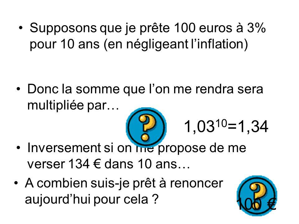 Supposons que je prête 100 euros à 3% pour 10 ans (en négligeant l'inflation) Inversement si on me propose de me verser 134 € dans 10 ans… Donc la somme que l'on me rendra sera multipliée par… A combien suis-je prêt à renoncer aujourd'hui pour cela .