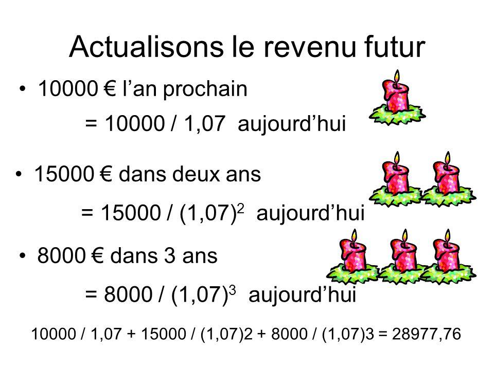 Actualisons le revenu futur 10000 € l'an prochain = 10000 / 1,07 aujourd'hui 15000 € dans deux ans = 15000 / (1,07) 2 aujourd'hui 8000 € dans 3 ans = 8000 / (1,07) 3 aujourd'hui 10000 / 1,07 + 15000 / (1,07)2 + 8000 / (1,07)3 = 28977,76