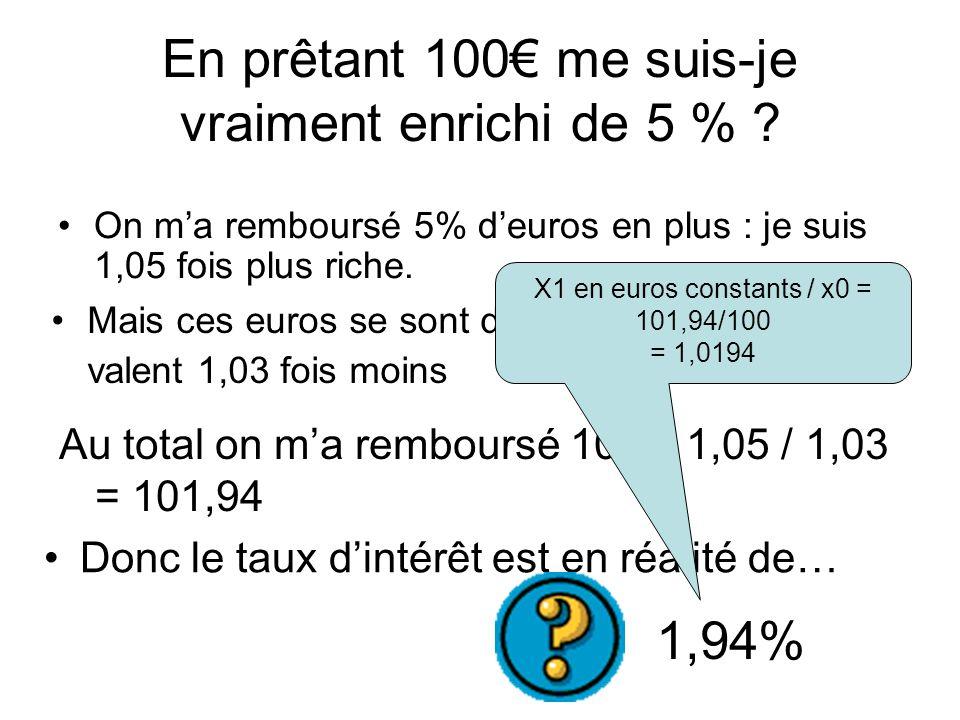 En prêtant 100€ me suis-je vraiment enrichi de 5 % .