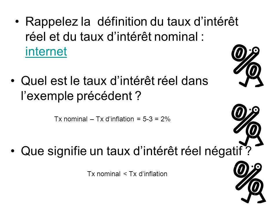 Retenons la formule (approximative) Tx d'int.réel (ir) =Tx d'int.