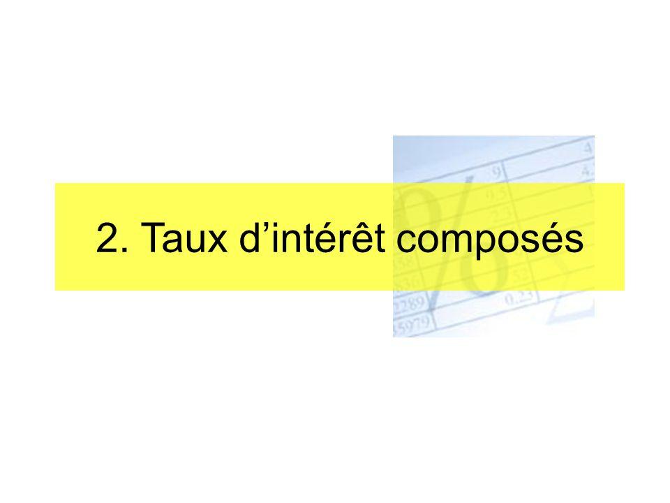 2. Taux d'intérêt composés
