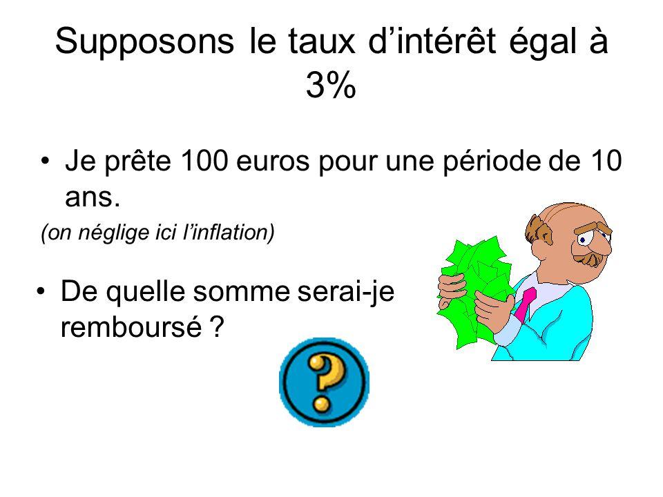 Un investissement va rapporter… 10000 euros l'an prochain 15000 euros l'année suivante 8000 euros l'année d'après et c'est tout.