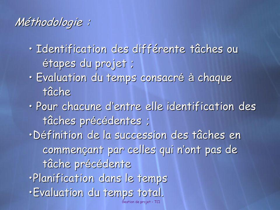 Gestion de projet - TC1 Méthodologie : Identification des différente tâches ou é tapes du projet ; Identification des différente tâches ou é tapes du