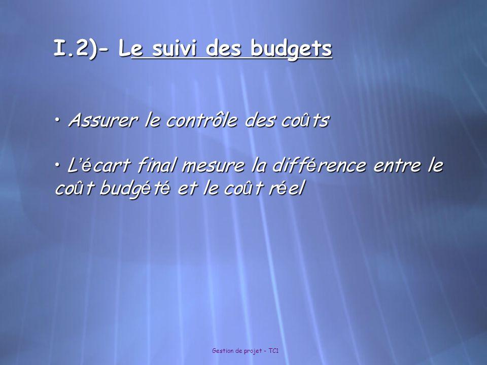 Gestion de projet - TC1 I.2)- Le suivi des budgets Assurer le contrôle des co û ts Assurer le contrôle des co û ts L 'é cart final mesure la diff é re