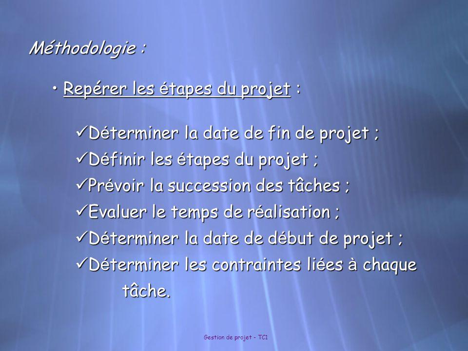 Gestion de projet - TC1 Méthodologie : Repérer les é tapes du projet : Repérer les é tapes du projet : D é terminer la date de fin de projet ; D é ter