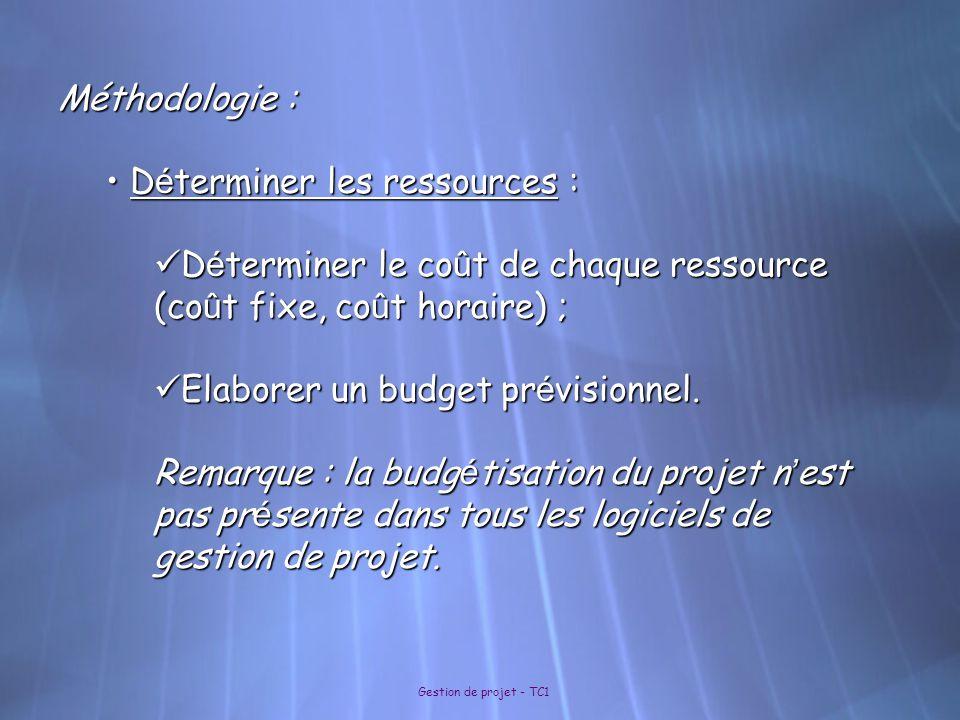 Gestion de projet - TC1 Méthodologie : D é terminer les ressources : D é terminer les ressources : D é terminer le co û t de chaque ressource (co û t