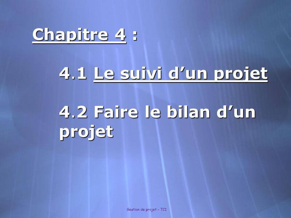 Gestion de projet - TC1 4.1 Le suivi d'un projet I.