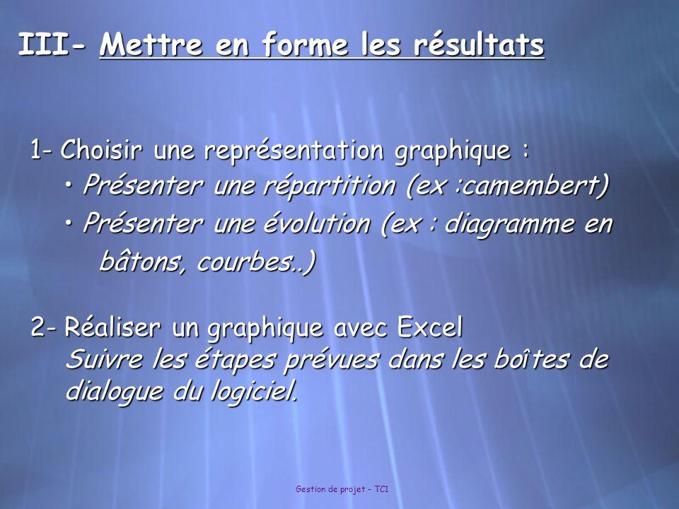 Gestion de projet - TC1 III- Mettre en forme les résultats 1- Choisir une représentation graphique : Présenter une répartition (ex :camembert) Présent
