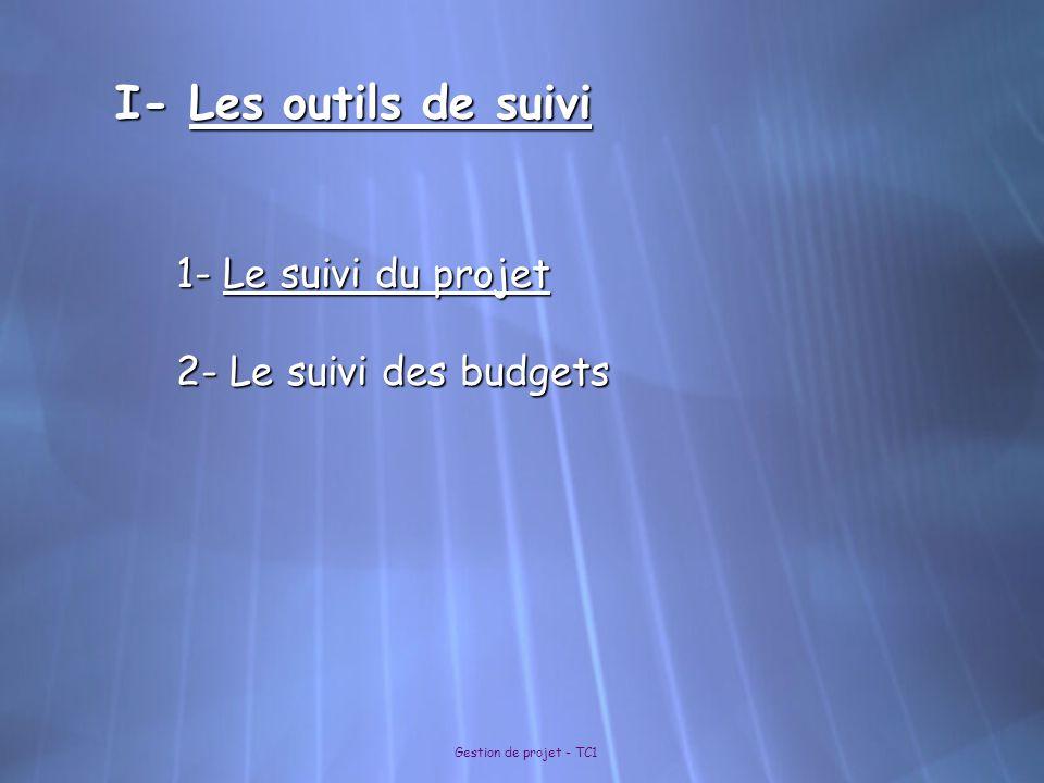 Gestion de projet - TC1 I- Les outils de suivi 1- Le suivi du projet 2- Le suivi des budgets