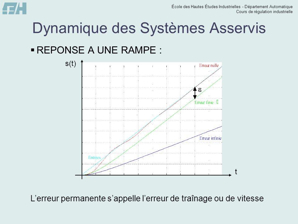 École des Hautes Études Industrielles - Département Automatique Cours de régulation industrielle Dynamique des Systèmes Asservis  REPONSE HARMONIQUE : Dans le cas d'une entrée harmonique, le régime permanent est une sinusoïde de même fréquence que l'entrée, mais qui diffère en amplitude et en phase.