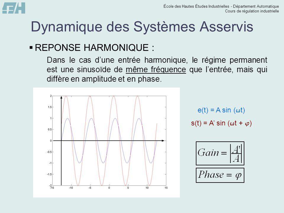 École des Hautes Études Industrielles - Département Automatique Cours de régulation industrielle Dynamique des Systèmes Asservis  REPONSE HARMONIQUE