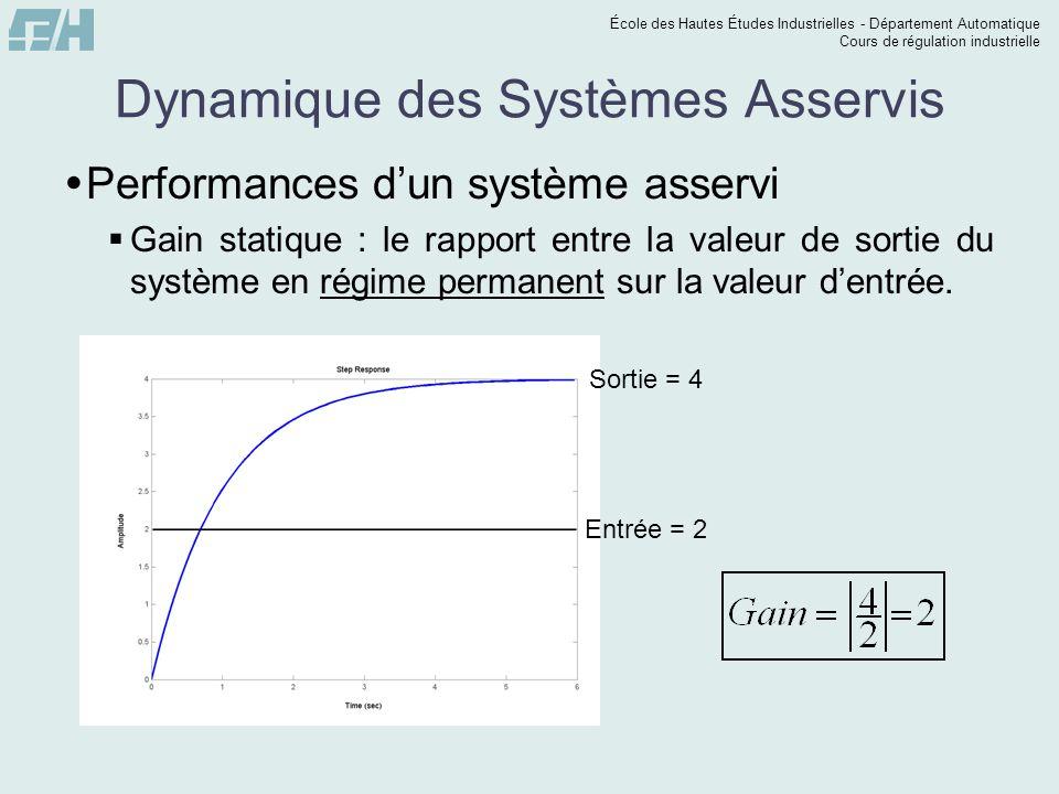 École des Hautes Études Industrielles - Département Automatique Cours de régulation industrielle Dynamique des Systèmes Asservis  Performances d'un s