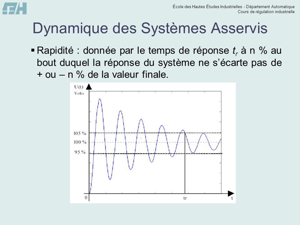 École des Hautes Études Industrielles - Département Automatique Cours de régulation industrielle Dynamique des Systèmes Asservis  Erreur d'un système asservi :  S(p) G(p) E(p) - + H(p) R(p) + + Z(p) Erreur en asservissement : Z(p) = 0 l'erreur est définie par :