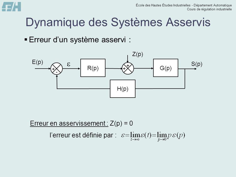 École des Hautes Études Industrielles - Département Automatique Cours de régulation industrielle Dynamique des Systèmes Asservis Erreur en asservissement : S(p) = R(p) G(p)  (p)  (p) = E(p) – H(p) S(p) = E(p) – H(p) R(p) G(p)  (p) donc :