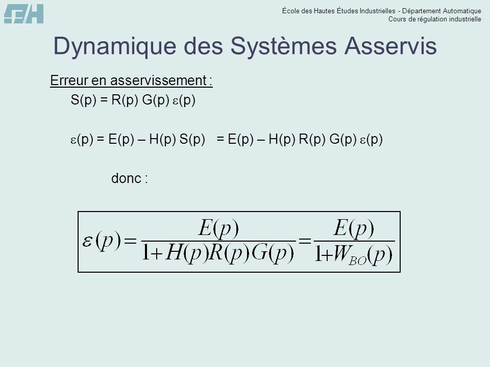 École des Hautes Études Industrielles - Département Automatique Cours de régulation industrielle Dynamique des Systèmes Asservis Erreur statique : E(p) = E o / p Erreur de traînage : E(p) = E 0 / p²