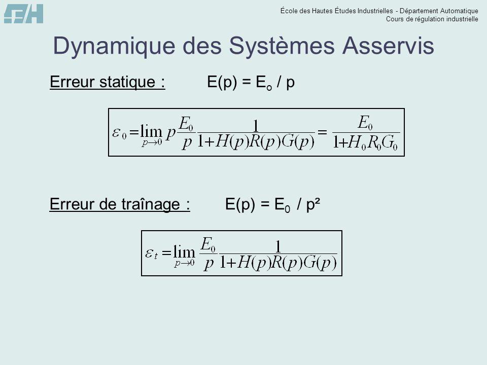 École des Hautes Études Industrielles - Département Automatique Cours de régulation industrielle Dynamique des Systèmes Asservis  Erreur de régulation:E(p) = 0  (p) = – H(p) S(p) et S(p) = G(p) ( R(p)  (p) + Z(p)) D'où :