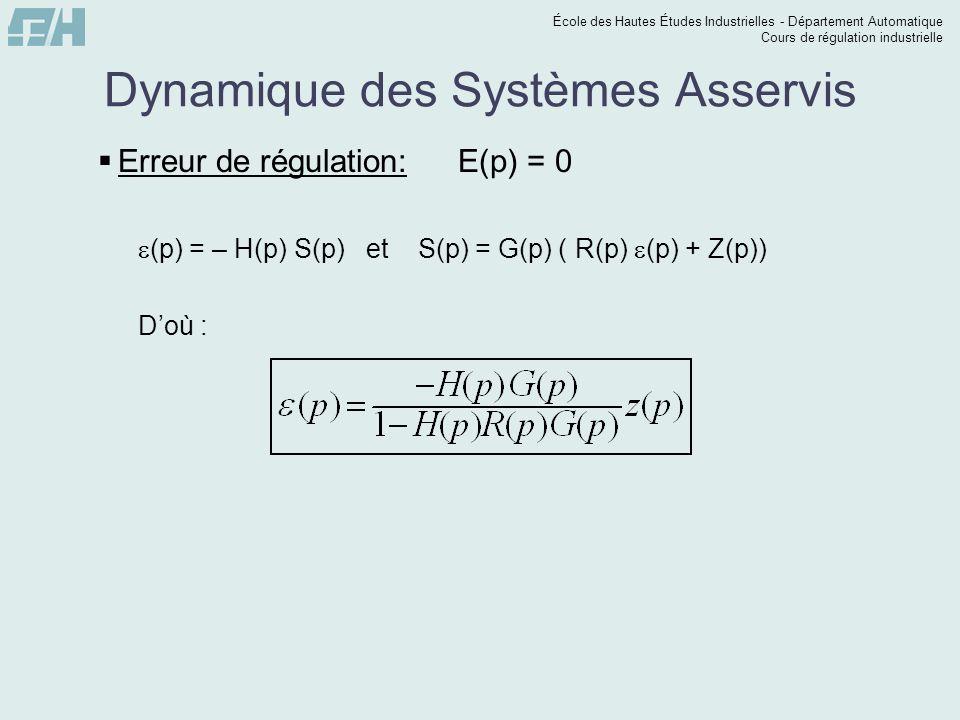 École des Hautes Études Industrielles - Département Automatique Cours de régulation industrielle Dynamique des Systèmes Asservis  Soit le système suivant : Calculer et représenter la réponse impulsionnelle Calculer et représenter la réponse indicielle S(p) E(p)