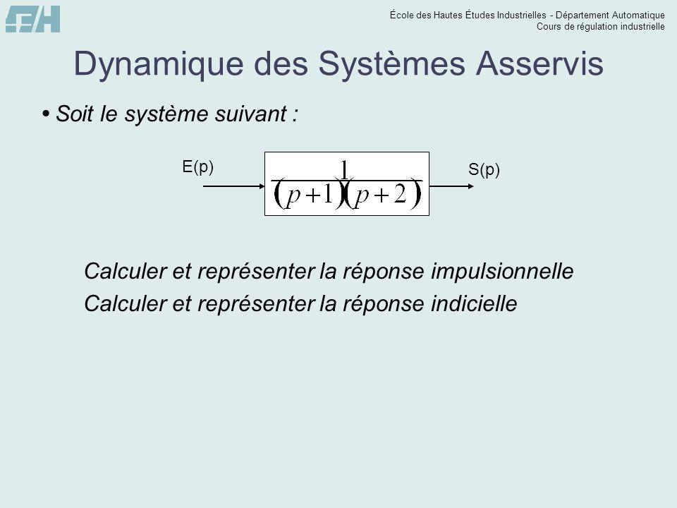 École des Hautes Études Industrielles - Département Automatique Cours de régulation industrielle Dynamique des Systèmes Asservis  Réponse impulsionnelle : E(p) = 1 D'où